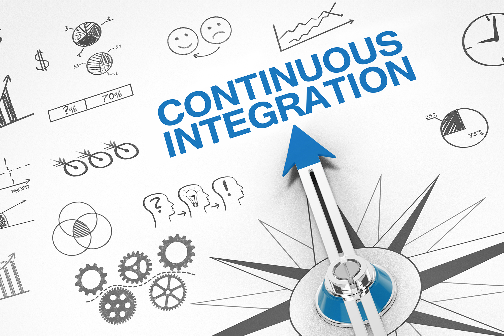 Nuvem Cloud Solutions: AWS Automation & DevOps - Continuous Integration And Continuous Delivery(CI/CD) On AWS